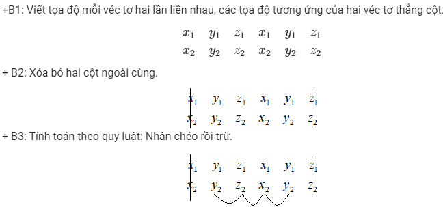 ung dung tich co huong