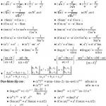Công Thức Đạo Hàm Log, căn bậc 3 , căn u, căn x, căn logarit