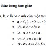 [ Kiến Thức Cơ Bản Về Bất Đẳng Thức ] lớp 8, lớp 9, lớp 10