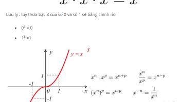 [ Công Thức Lũy Thừa ] Của một tích, lớp 7 , lớp 12, bậc 3